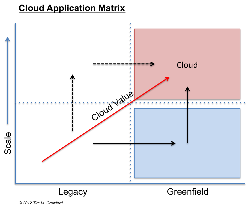 applications of cloud computing pdf