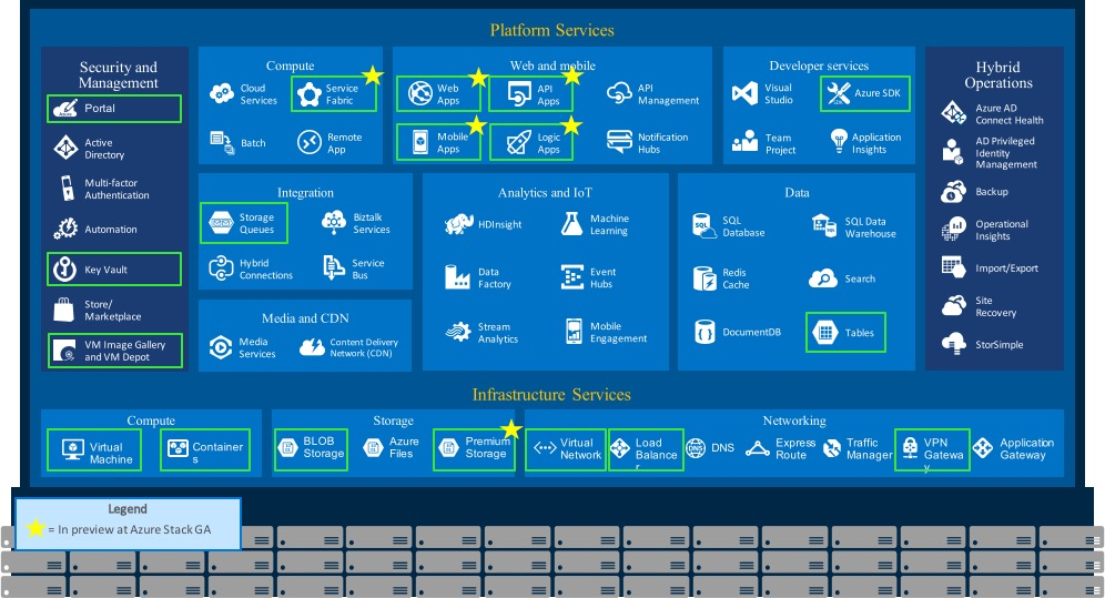 Microsoft Azure Stack Fills A Major Gap For Enterprise Hybrid Cloud