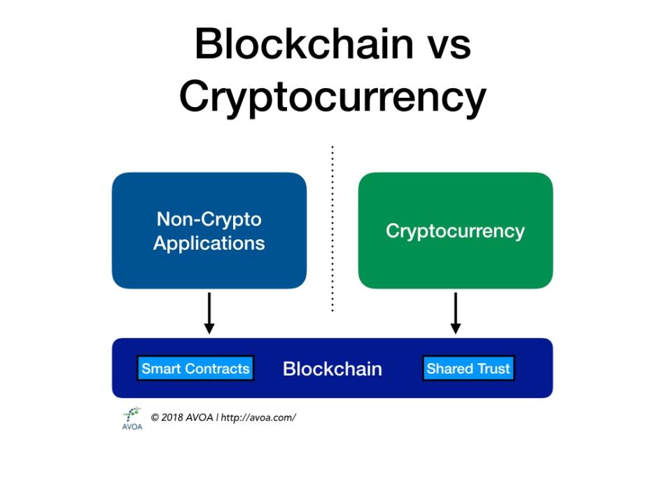 Blockchain.001