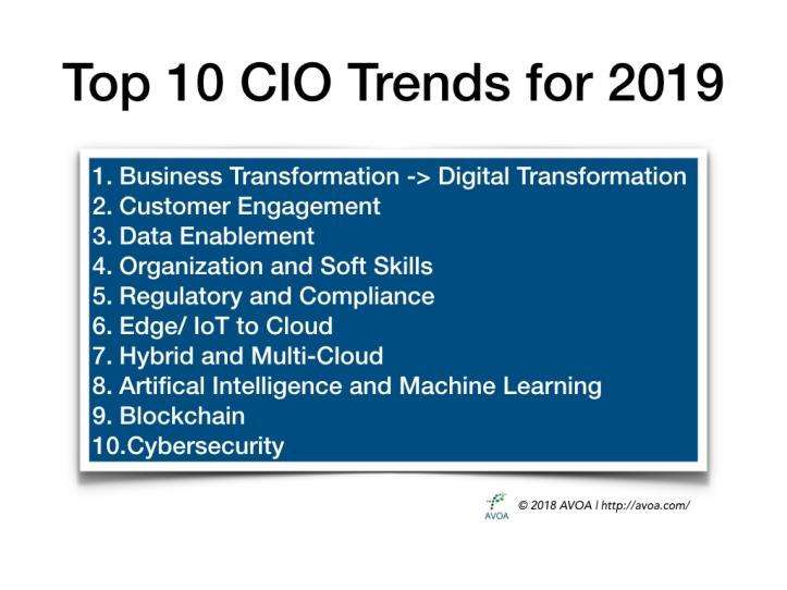 Top CIO Trends for 2019.001